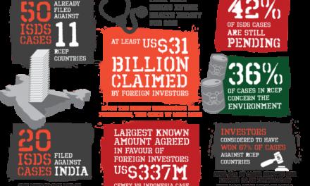 Revealed: Massive Hidden Costs of secret RCEP trade deal